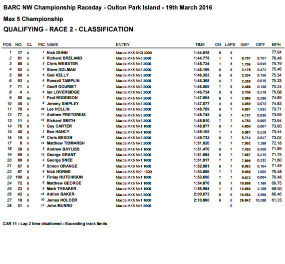 qualy-oulton16